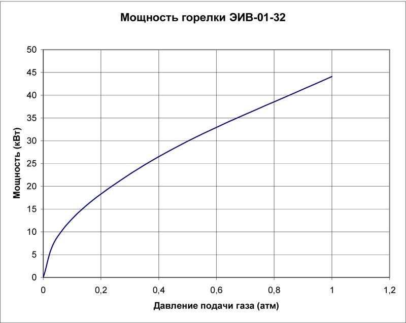 eiv0132_mos.jpg