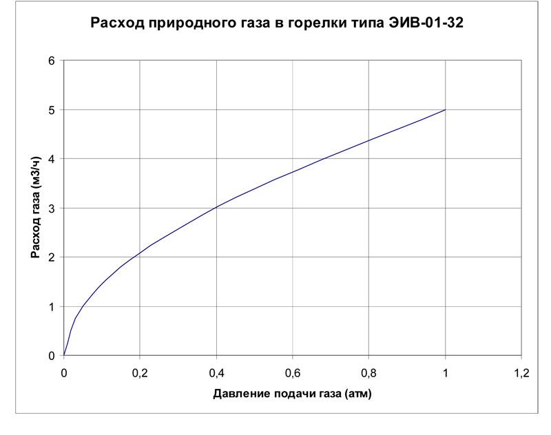 eiv0132_rh.jpg