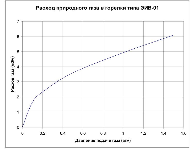eiv01_rh.jpg